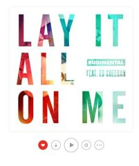 Lay It All On Me Ed Sheeran
